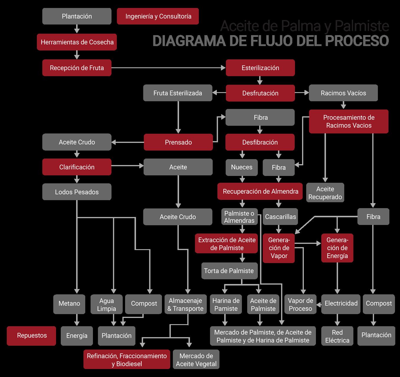 spanish_map_img1